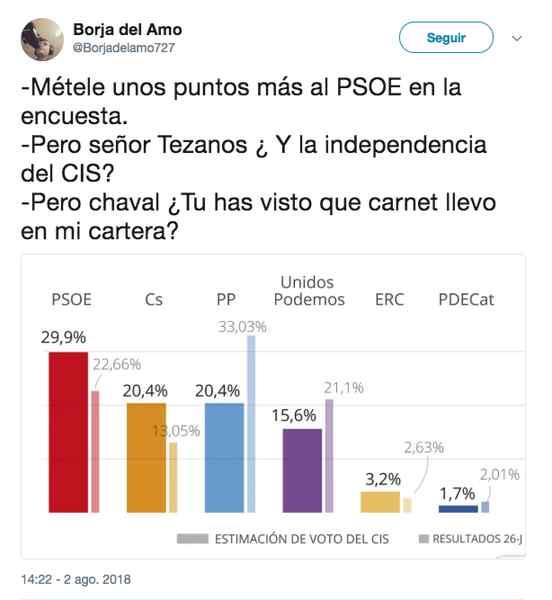 los memes del cis 04 - Los memes dan ganador al PSOE igual que el CIS.